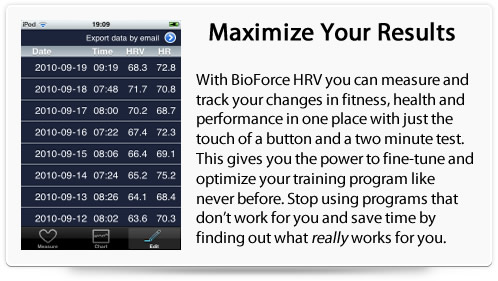 HRV: The most valuable training tool I've ever used…but no one knows about.